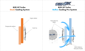 wire diagram for rzr wire automotive wiring diagrams wire diagram for rzr reflex%20cooling%20systems%20drawing
