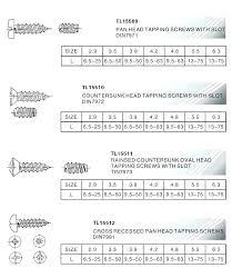 Slotted Screw Size Chart Pan Head Screw Size Chart Iswebsitedown Info