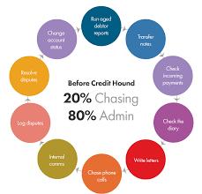 Credit Hound Advanced Credit Control From Draycir