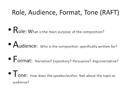 english composition components and characteristics of an excellent  4 role
