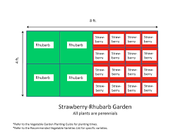 4x8 raised bed vegetable garden layout. Fine Garden If  For 4x8 Raised Bed Vegetable Garden Layout M
