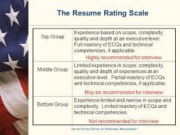 Senior Executive Service Executive Core Qualifications Preparing For