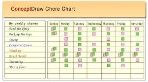 Household Chore Chart Flow Chart Chores Roommate Chore Chart Template Lovely Kids Chore