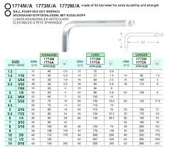 Allen Key Size Chart Hex Key Sizes Corbannews Co