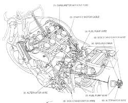 cbrrr ignition wiring diagram cbrrr printable wiring 1994 cbr 900rr wont start cbr forum enthusiast forums for source acircmiddot 1996 cbr wiring diagram