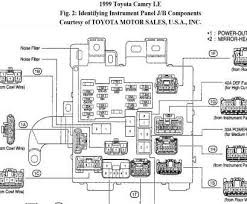 toyota camry electrical wiring diagram professional 1996 toyota toyota camry electrical wiring diagram perfect diagram also 2001 toyota camry electrical wiring diagram on 95