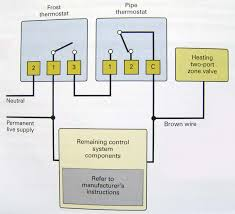 s plan boiler wiring diagram s plan heating system pipe layout Wiring Diagram For S Plan Central Heating System honeywell central heating wiring diagram honeywell zone valve s plan boiler wiring diagram wiring diagram for