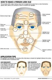old age makeup for dummies