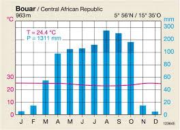 Maps July Precipitation Diercke International Atlas