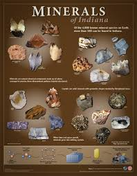 Identifying Rocks And Minerals Chart Rocks And Minerals Indiana Geological Water Survey
