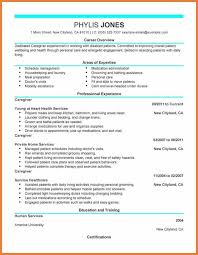 Is My Perfect Resume Free Sop Proposal