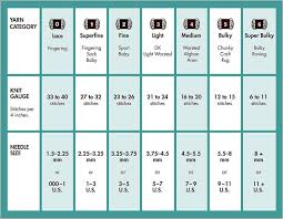 Equibase Full Charts Equibase Full Charts Facebook Lay Chart