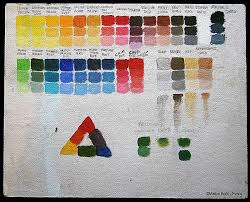 Artist Color Mixing Chart Diy Paint Color Mixing Charts