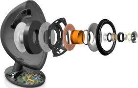 kef egg speakers. kef egg wireless bluetooth active speakers - gloss black kef f