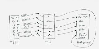 thermostat bryant diagram wiring 310aav036070acja wiring diagram thermostat bryant diagram wiring 310aav036070acja