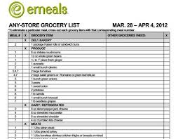 Typical Grocery List Typical Grocery Lists Picture Of The February Journal Prompts