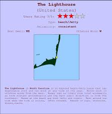 The Lighthouse Surf Forecast And Surf Reports Carolina