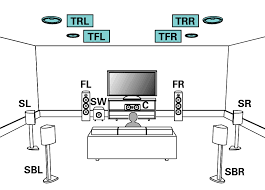 connecting 11 1 channel speakers avr x4400h example connection when using two sets of ceiling speakers