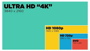 Laptop Screen Size Comparison Chart Laptop Screen Guide Resolution Refresh Rate Color And