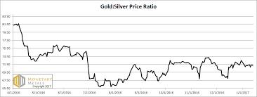 A Hint Of Gold Backwardation Report 15 Jan 2017 Monetary
