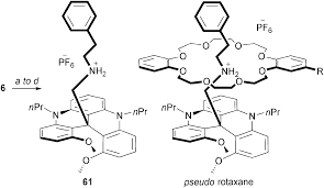 Cationic Triangulenes And Helicenes: Synthesis, Chemical Stability ...