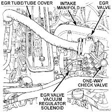 wiring diagram for 1999 dodge intrepid wiring automotive wiring description 80a3cc62 wiring diagram for dodge intrepid