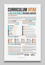 Modern Newsetter Resume Templates Creative Cv _ Resume Examples 12a Branding Mktg Blog