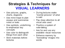 Visual Learning Strategies Learning How To Learn Better Study Strategies Techniques