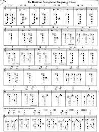 Baritone Scale Finger Chart Baritone Sax Fingering Chart Pdf Document