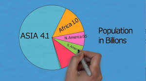 Area And Population Of Continents Youtube