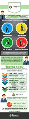 precise commercial cleaners ly precise commercial cleaners infographic