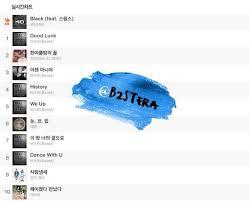 Monkey3 Chart Chart 140616 Monkey3 Chart 1 50am Kst Goodluck