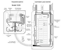 automatic standby generator wiring diagram portable home backup new backup generator wiring diagram automatic standby generator wiring diagram portable home backup new wi
