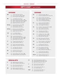 Ohio State Depth Chart Availability Report Jonathon Cooper
