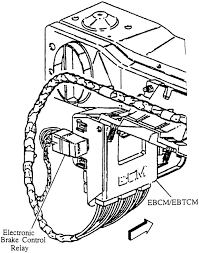 repair guides anti lock brake system electronic brake control fig
