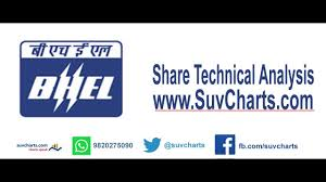 Bhel Share Price Target Suvcharts Com