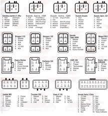wiring diagram cdi jupiter z wiring image wiring wiring diagram pengapian jupiter z wiring wiring diagrams car on wiring diagram cdi jupiter z