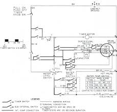 how to fix a washing machine that is not agitating or washing here is an electrical schematic for a kitchenaid washer