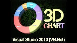 Create 3d Chart In Visual Studio 2010 Vb Net