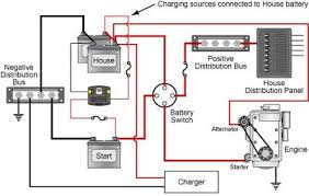 house battery wiring wiring diagrams how to wire a boat battery switch at Two Battery Boat Wiring Diagram