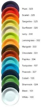 Fiesta Ware Colors New Color Nautical Mulberry Turquoise