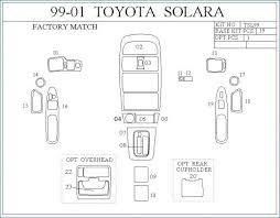 03 ford f150 fuse box diagram best of 2010 toyota corolla interior fuse box location toyota corolla 2005 03 ford f150 fuse box diagram best of 2010 toyota corolla interior fuse box diagram 2005