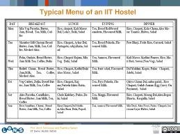Mess Menu Chart Eating Habits Of Iit Delhi