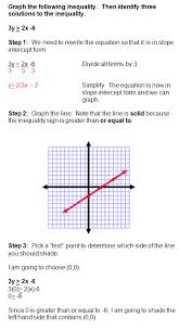 graphing inequalities examples
