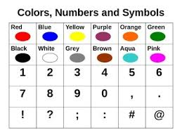Abc And Number Chart Abc Chart