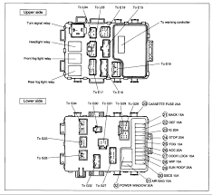 suzuki baleno fuse box suzuki printable wiring diagram database 1999 suzuki baleno fuse box 1999 home wiring diagrams source