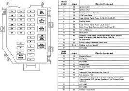 similiar toyota camry fuse box diagram keywords 2000 toyota camry fuse box diagram further 1997 toyota camry fuse box