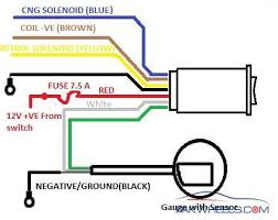 car lpg wiring diagram wiring get image about wiring diagram car lpg wiring diagram description lpg injectors crd performance mon rail