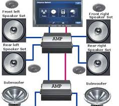 How To Adjust Car Stereo For Best Sound Guide By Stereo