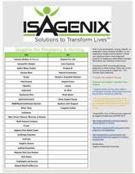 isagenix measurement tracker proper way to measure yourself isagenix pinterest isagenix